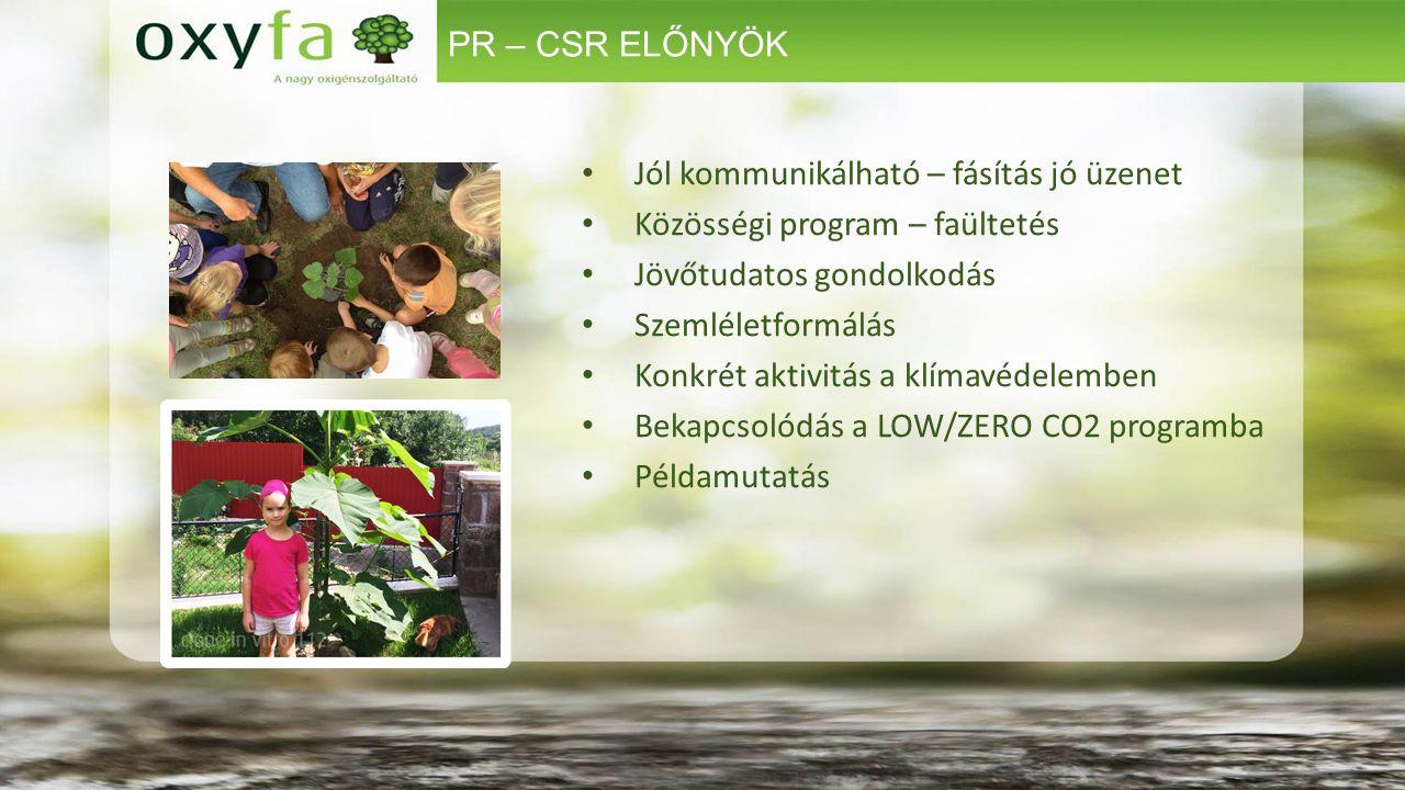 PR – CSR ELŐNYÖK Jól kommunikálható – fásítás jó üzenet. Közösségi program – faültetés. Jövőtudatos gondolkodás.