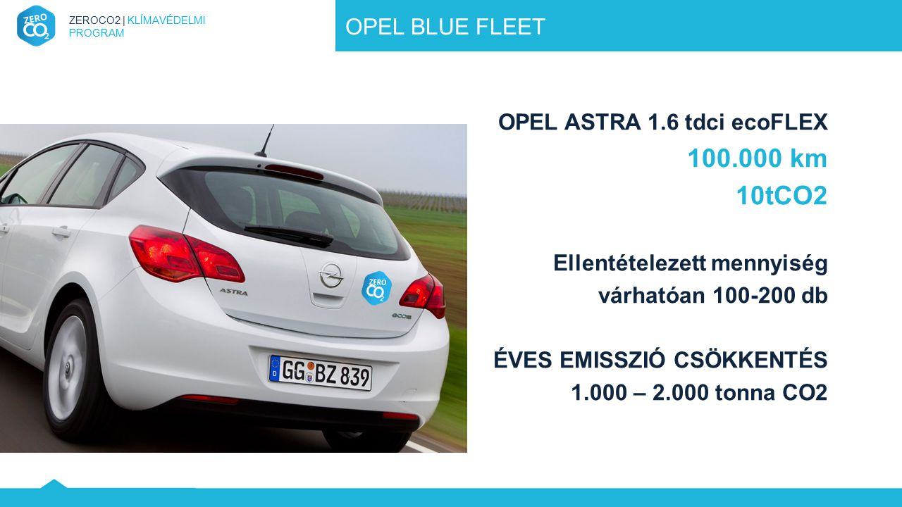 100.000 km 10tCO2 OPEL BLUE FLEET OPEL ASTRA 1.6 tdci ecoFLEX