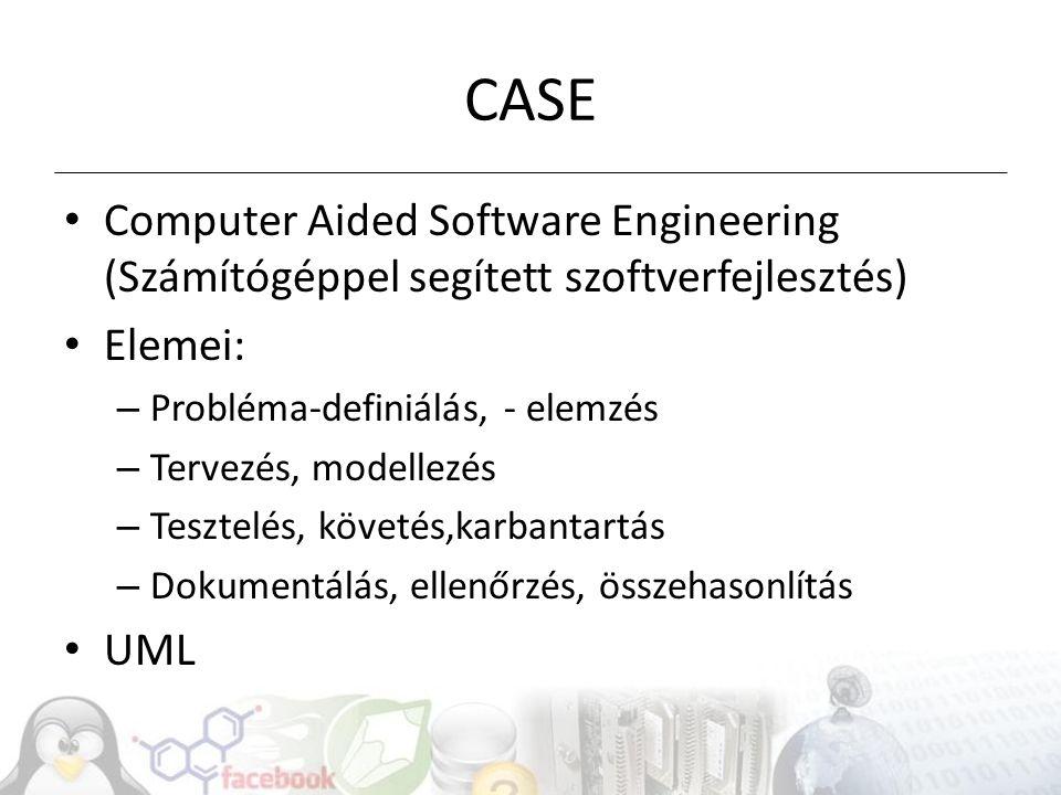 CASE Computer Aided Software Engineering (Számítógéppel segített szoftverfejlesztés) Elemei: Probléma-definiálás, - elemzés.