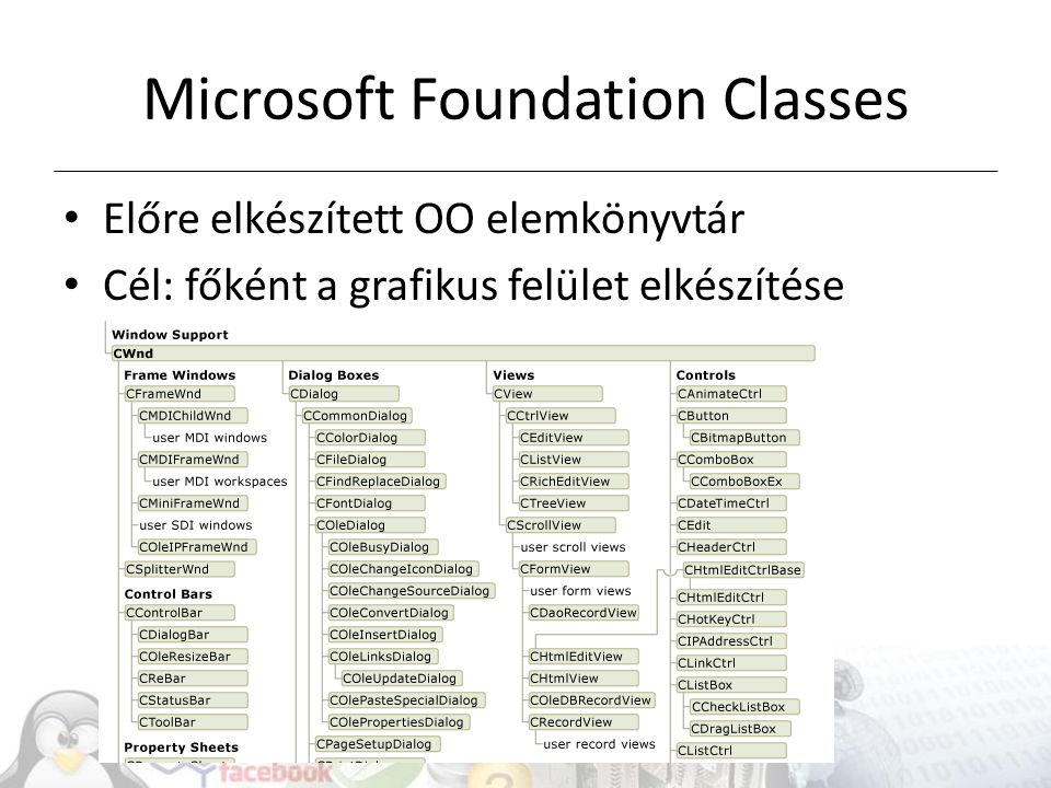 Microsoft Foundation Classes