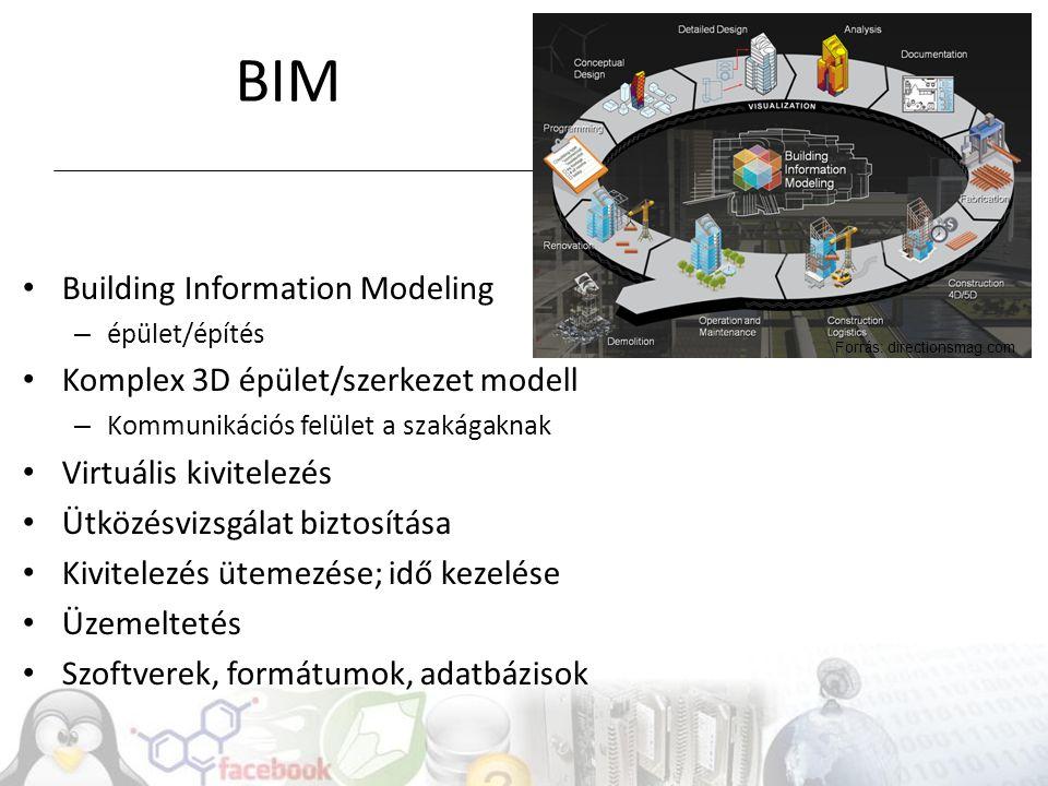 BIM Building Information Modeling Komplex 3D épület/szerkezet modell