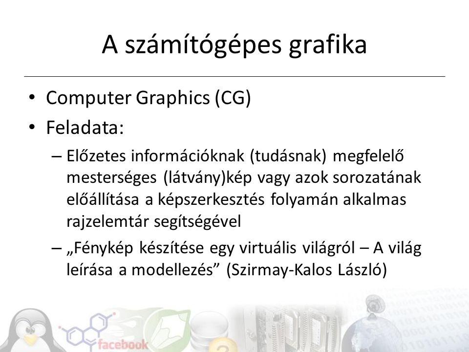 A számítógépes grafika