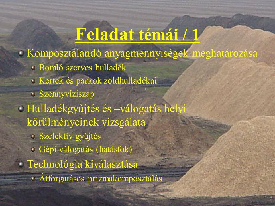 Feladat témái / 1 Komposztálandó anyagmennyiségek meghatározása