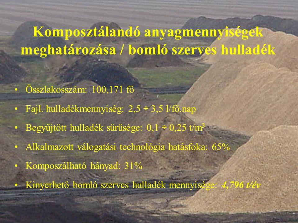Komposztálandó anyagmennyiségek meghatározása / bomló szerves hulladék