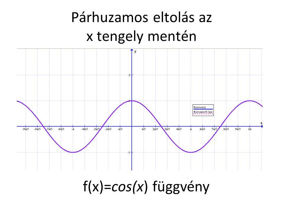 Párhuzamos eltolás az x tengely mentén