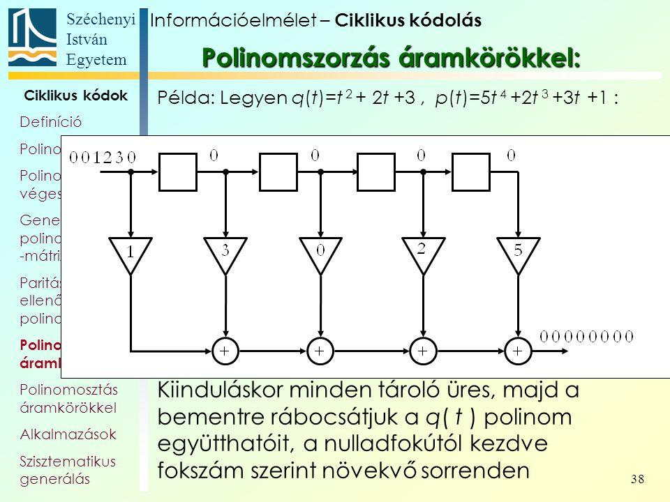 Polinomszorzás áramkörökkel: