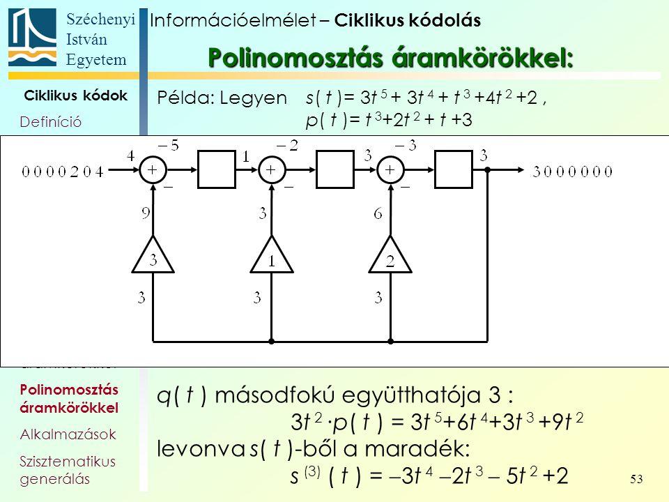 Polinomosztás áramkörökkel: