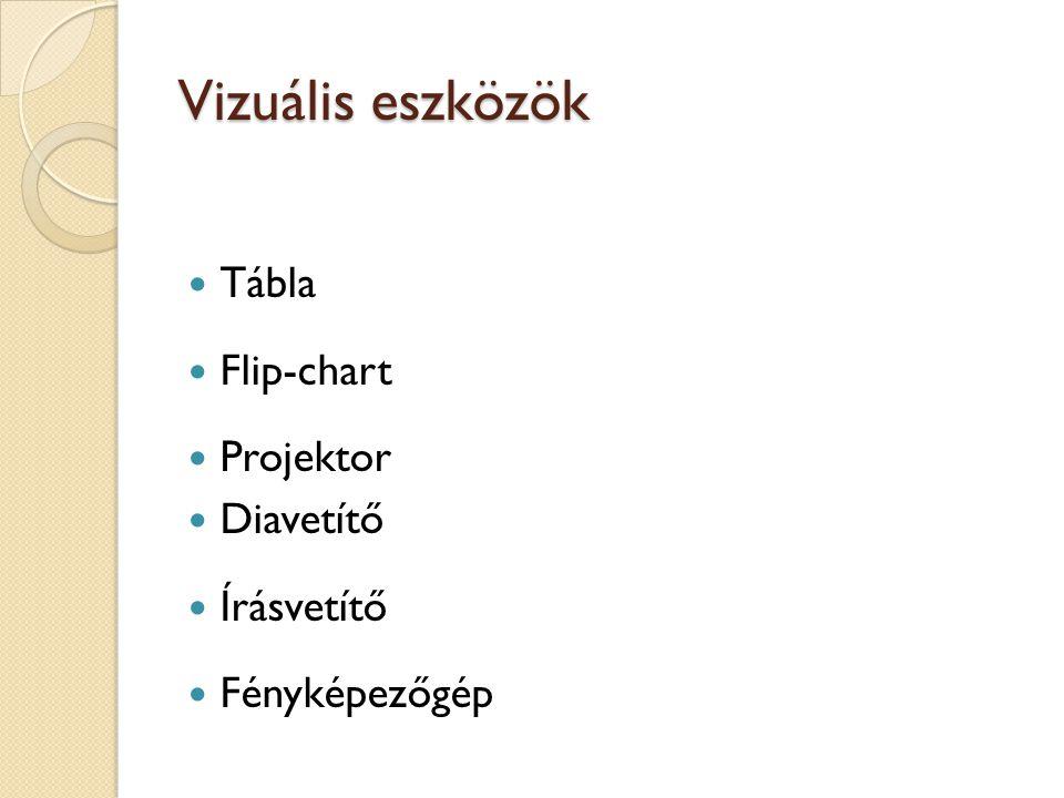 Vizuális eszközök Tábla Flip-chart Projektor Diavetítő Írásvetítő