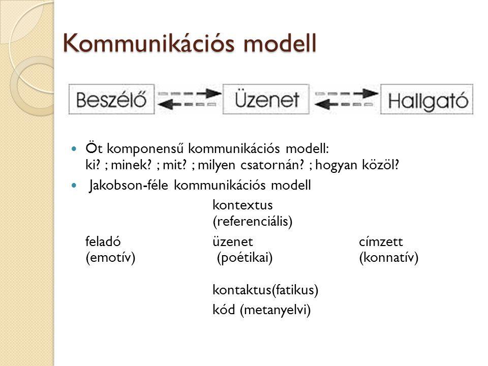 Kommunikációs modell Öt komponensű kommunikációs modell: ki ; minek ; mit ; milyen csatornán ; hogyan közöl