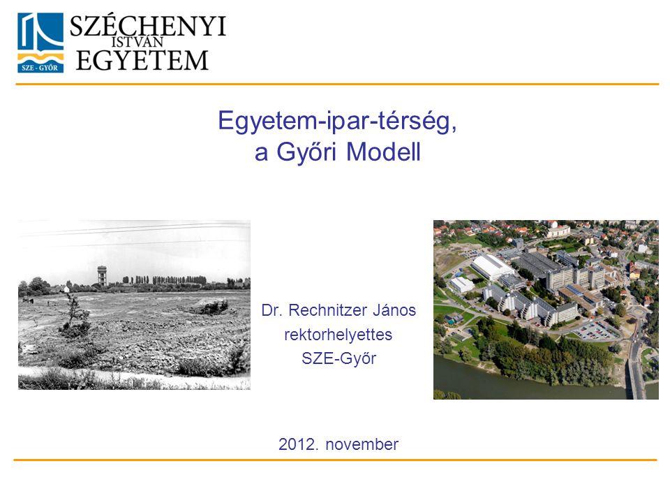 Egyetem-ipar-térség, a Győri Modell