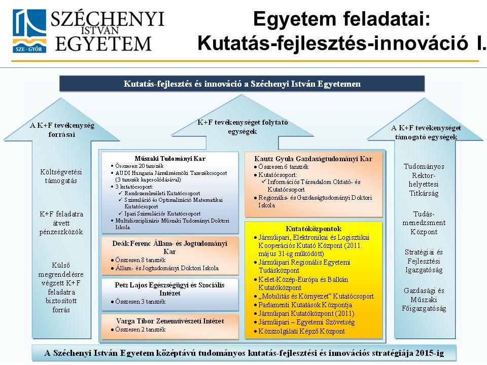 Kutatás-fejlesztés-innováció I.
