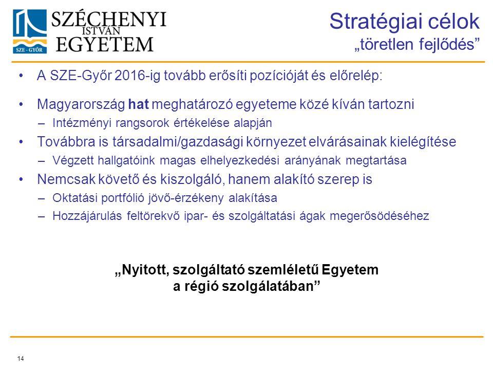 """Stratégiai célok """"töretlen fejlődés"""