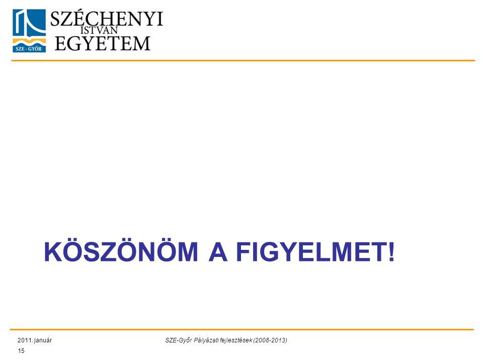 SZE-Győr Pályázati fejlesztések (2008-2013)