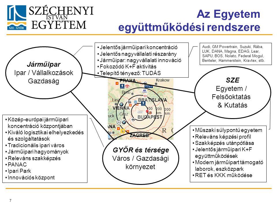 Az Egyetem együttműködési rendszere