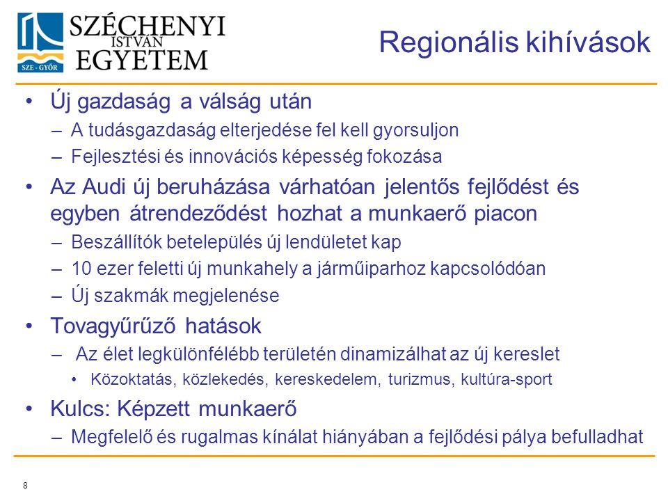Regionális kihívások Új gazdaság a válság után