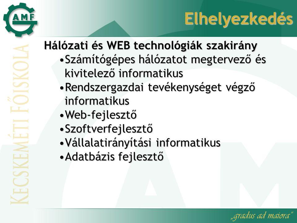 Elhelyezkedés Hálózati és WEB technológiák szakirány