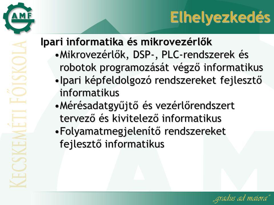 Elhelyezkedés Ipari informatika és mikrovezérlők