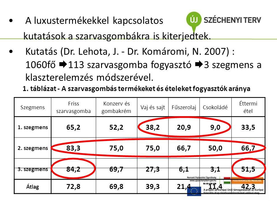 1. táblázat - A szarvasgombás termékeket és ételeket fogyasztók aránya