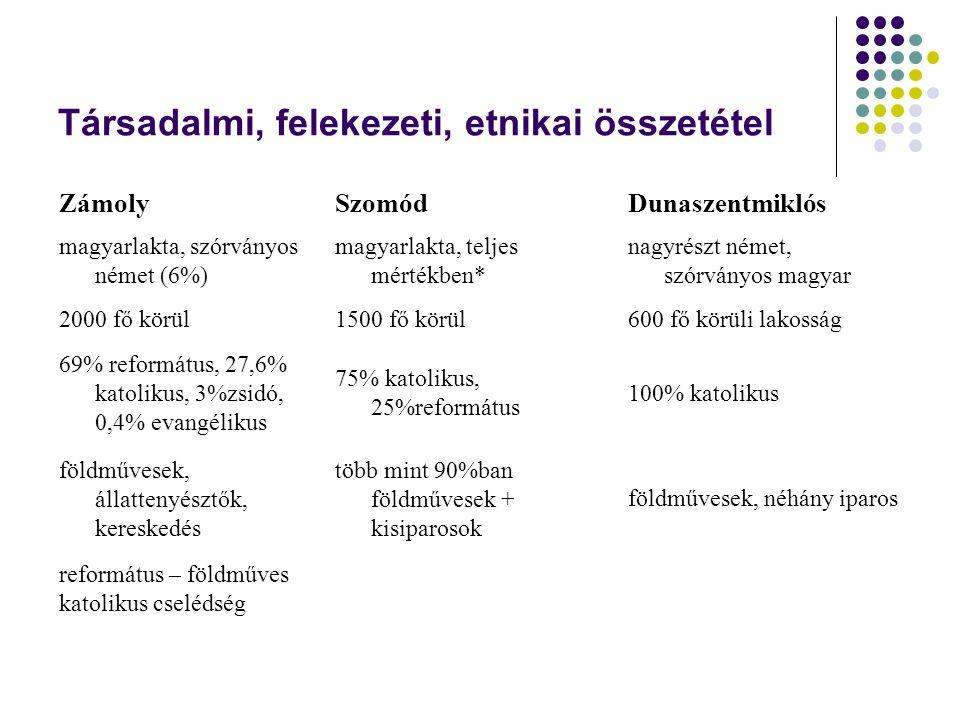 Társadalmi, felekezeti, etnikai összetétel