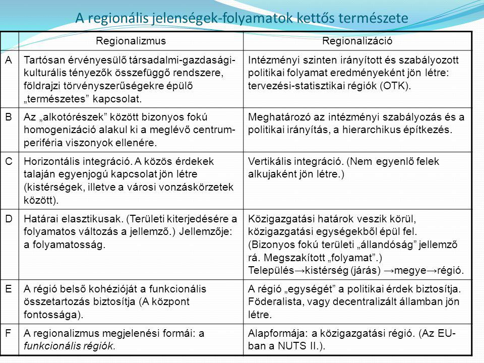 A regionális jelenségek-folyamatok kettős természete