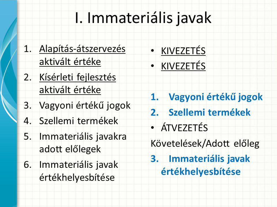 I. Immateriális javak Alapítás-átszervezés aktivált értéke KIVEZETÉS