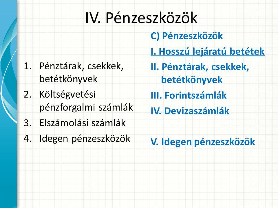 IV. Pénzeszközök