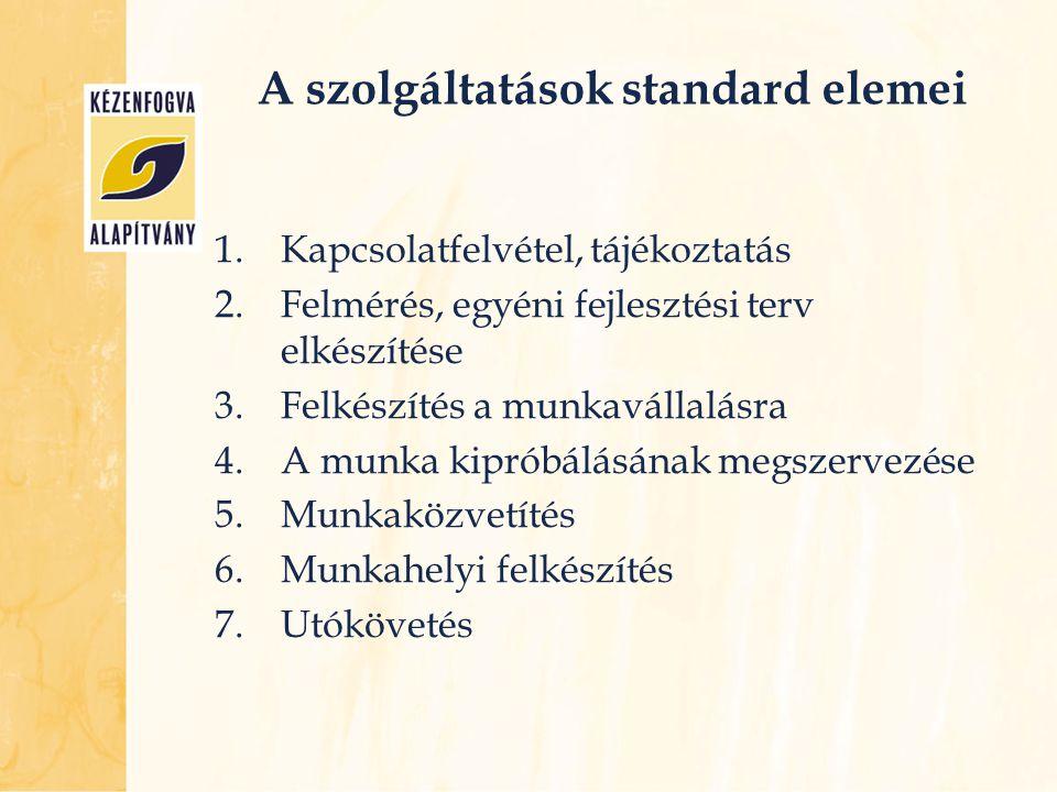 A szolgáltatások standard elemei
