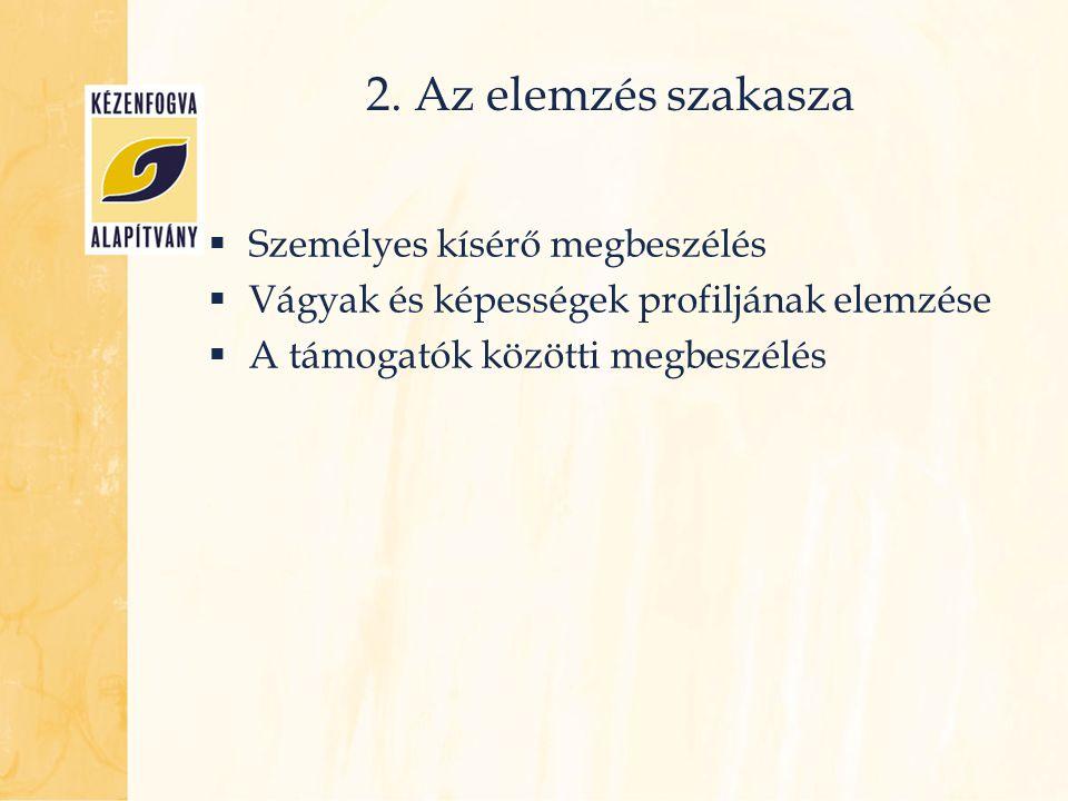 2. Az elemzés szakasza Személyes kísérő megbeszélés
