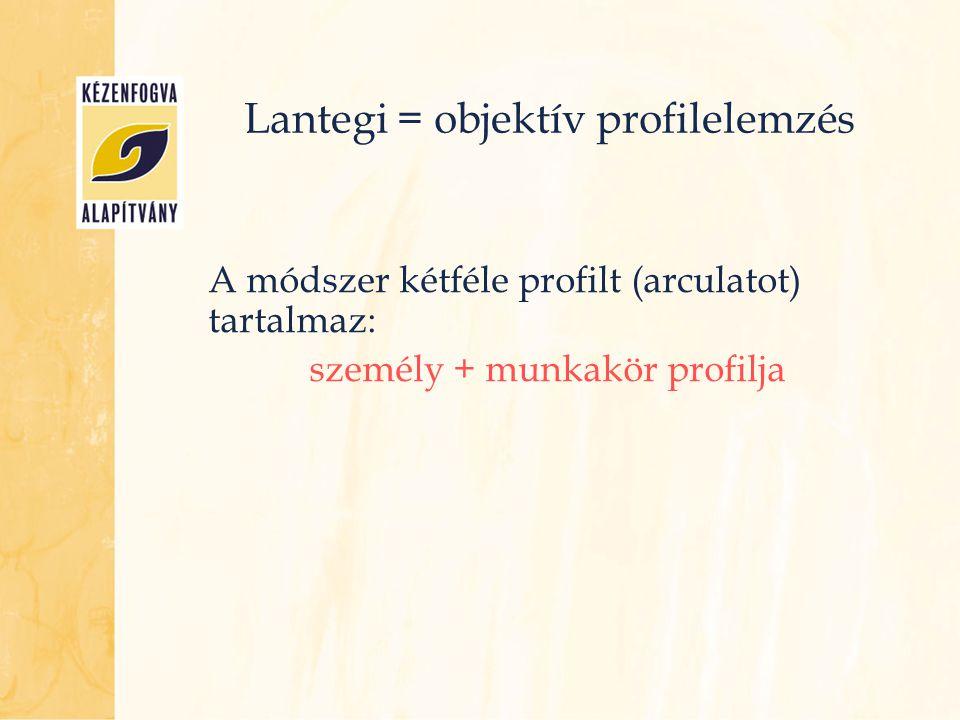 Lantegi = objektív profilelemzés