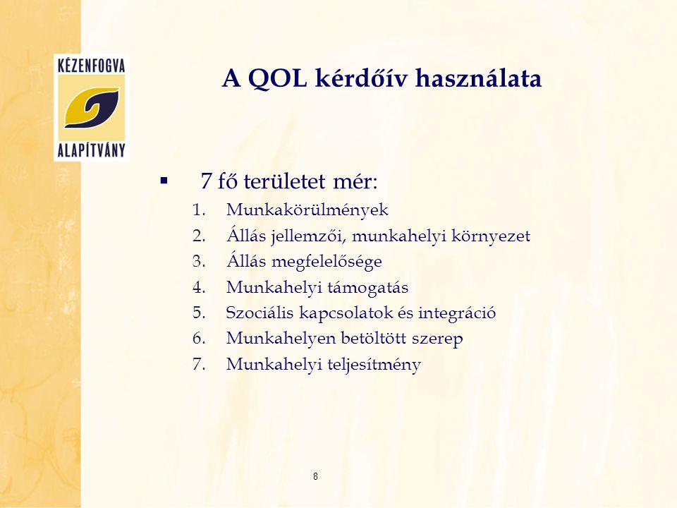 A QOL kérdőív használata