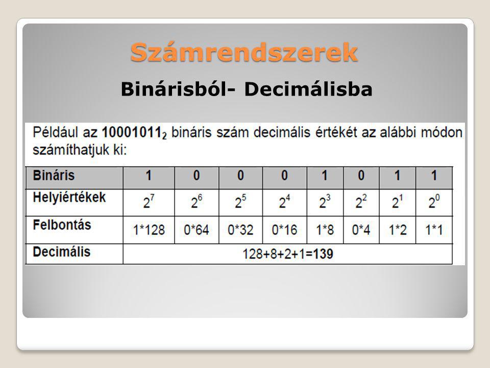 Binárisból- Decimálisba