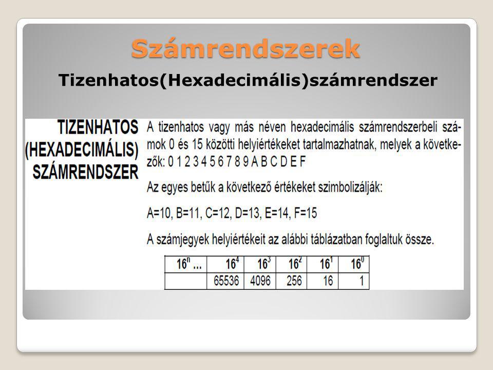 Tizenhatos(Hexadecimális)számrendszer