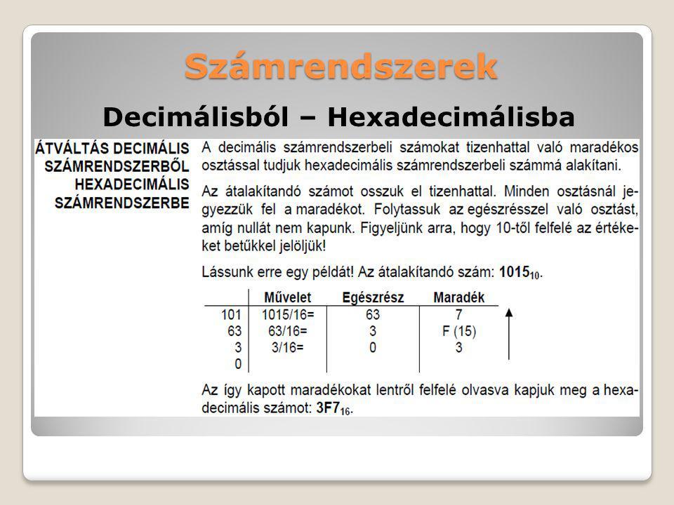 Decimálisból – Hexadecimálisba