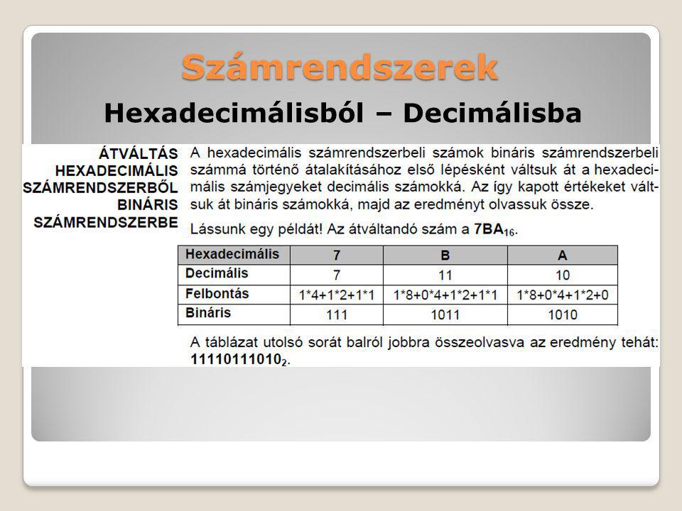 Hexadecimálisból – Decimálisba