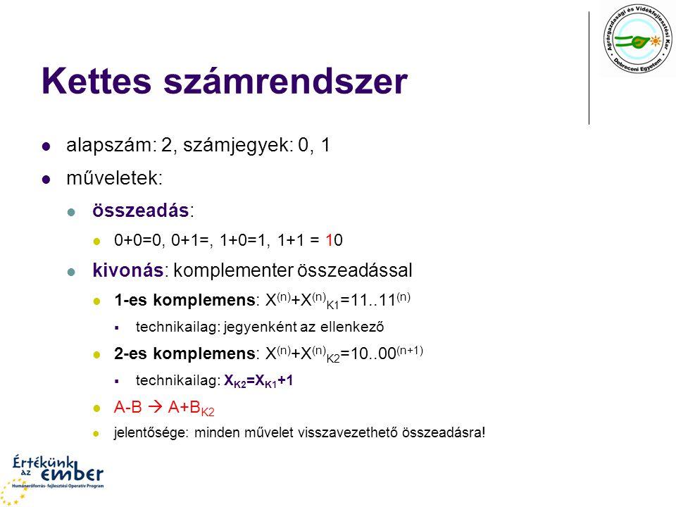 Kettes számrendszer alapszám: 2, számjegyek: 0, 1 műveletek: