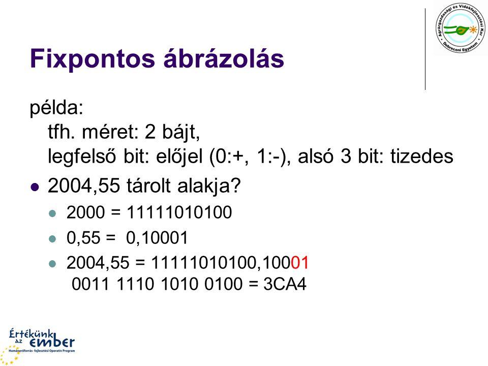 Fixpontos ábrázolás példa: tfh. méret: 2 bájt, legfelső bit: előjel (0:+, 1:-), alsó 3 bit: tizedes.