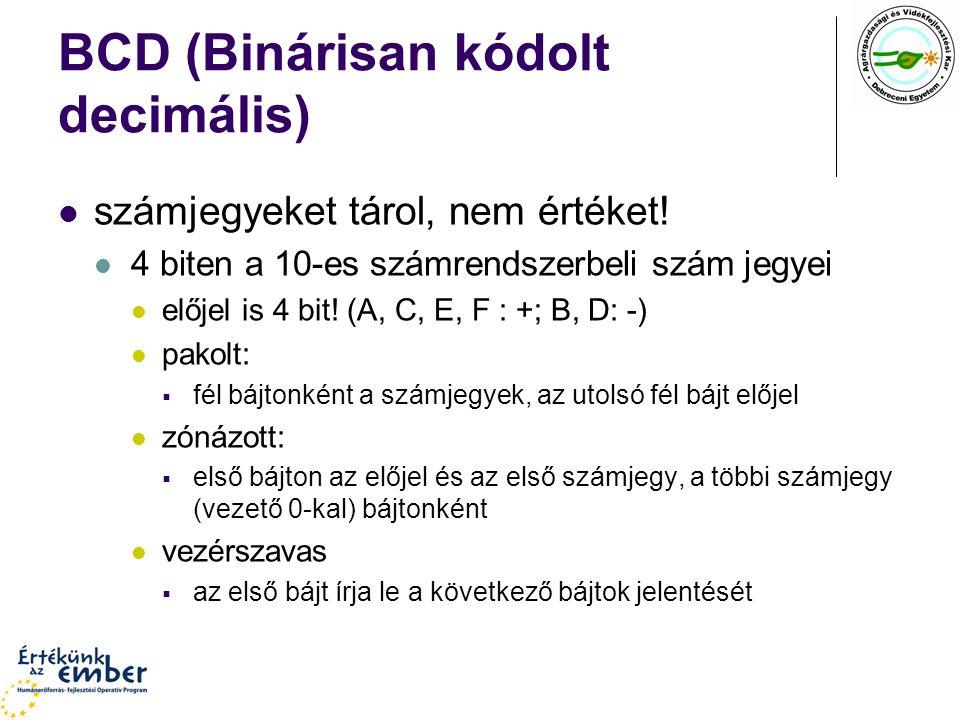 BCD (Binárisan kódolt decimális)