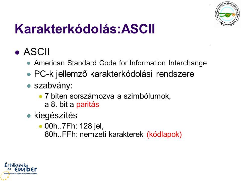 Karakterkódolás:ASCII
