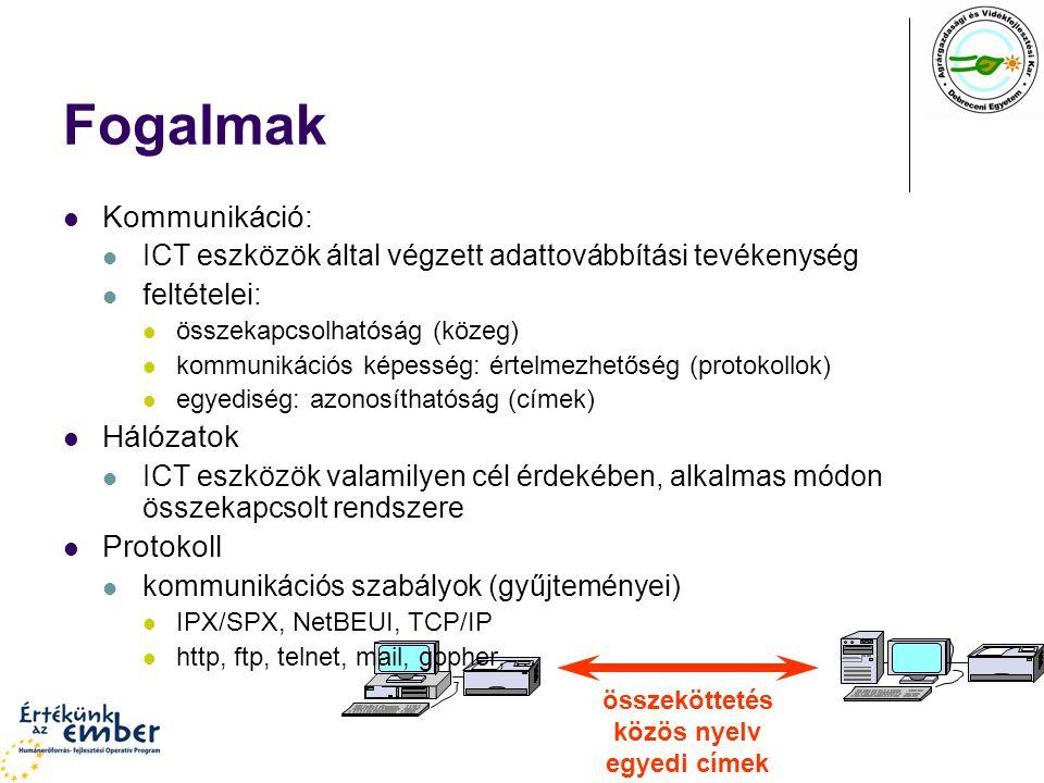 Fogalmak Kommunikáció: Hálózatok Protokoll