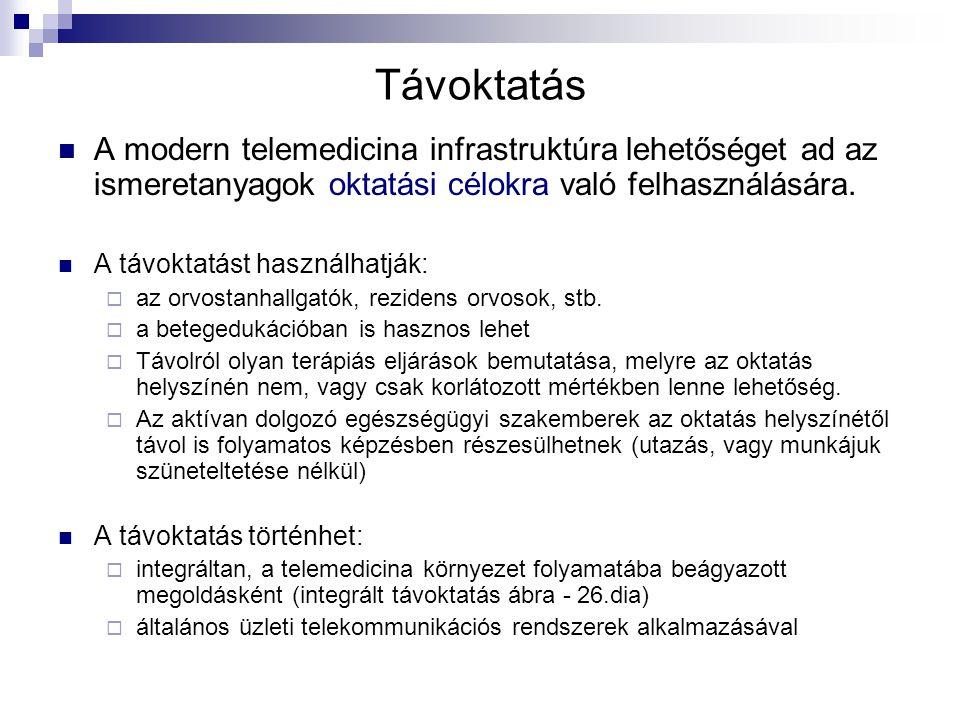 Távoktatás A modern telemedicina infrastruktúra lehetőséget ad az ismeretanyagok oktatási célokra való felhasználására.