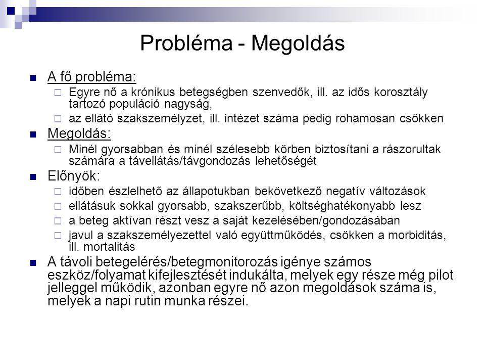 Probléma - Megoldás A fő probléma: Megoldás: Előnyök:
