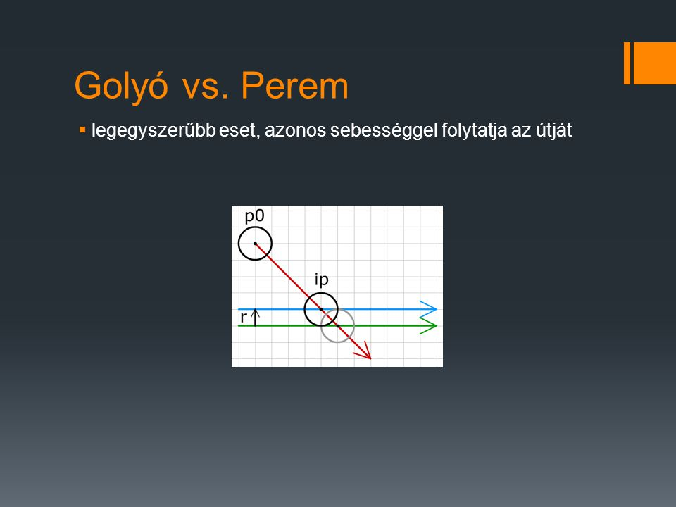 Golyó vs. Perem legegyszerűbb eset, azonos sebességgel folytatja az útját