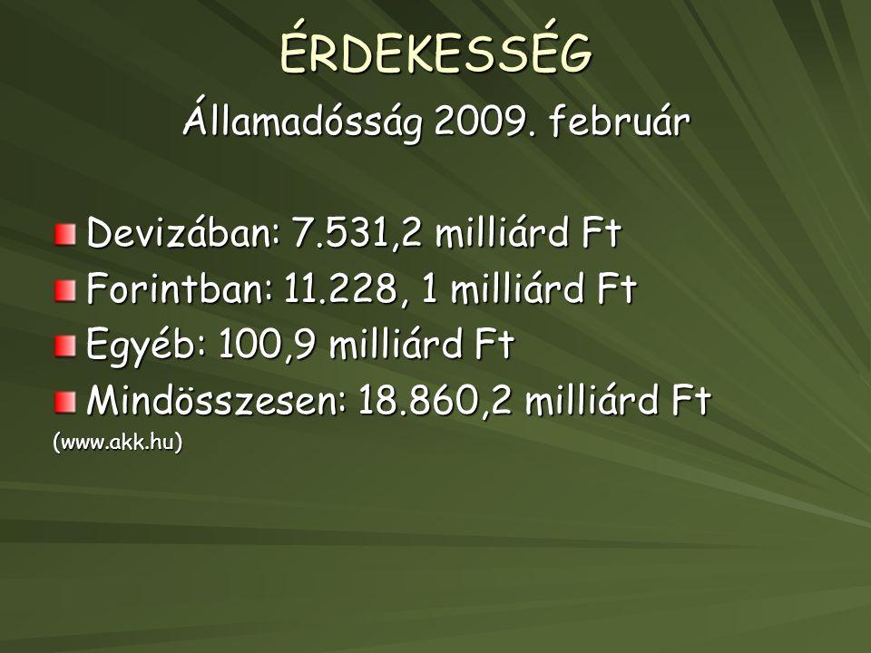 ÉRDEKESSÉG Államadósság 2009. február Devizában: 7.531,2 milliárd Ft