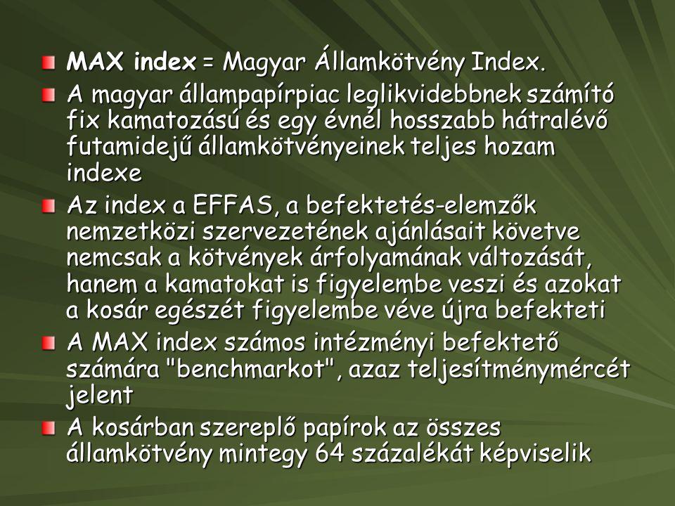 MAX index = Magyar Államkötvény Index.