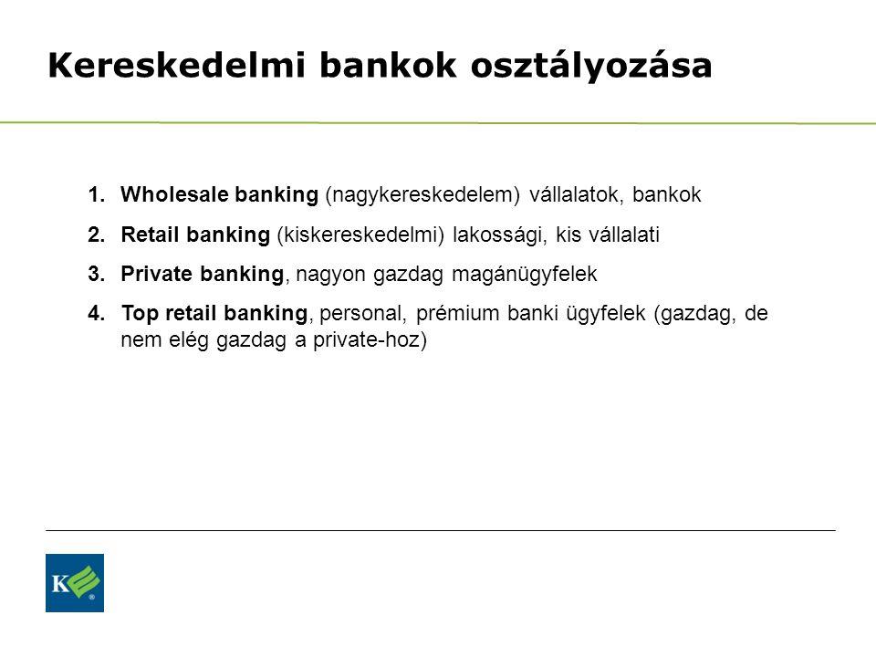 Kereskedelmi bankok osztályozása
