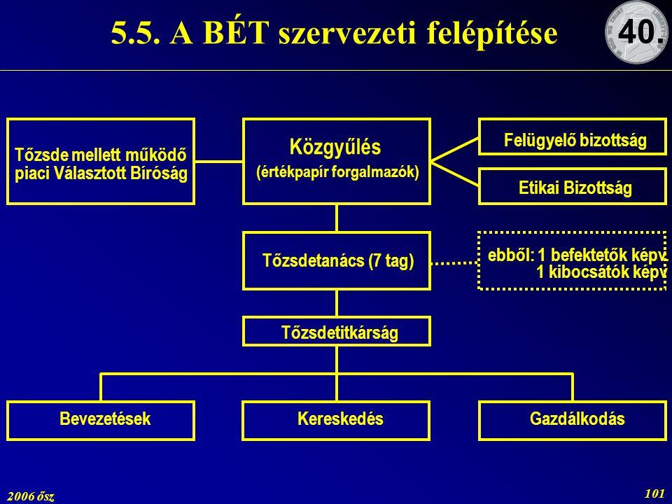 5.5. A BÉT szervezeti felépítése