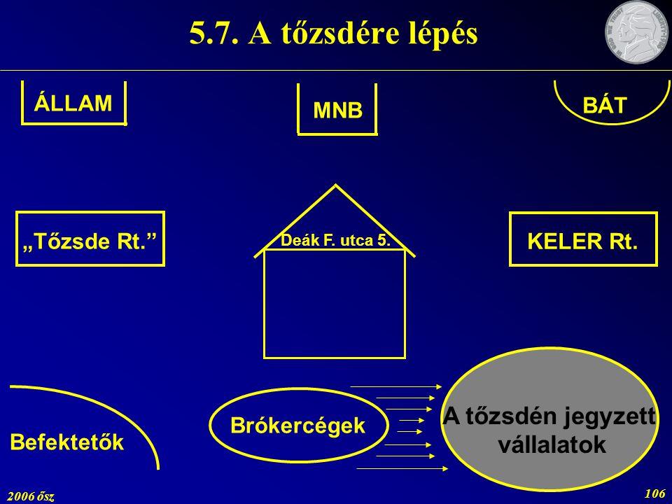 5.7. A tőzsdére lépés A tőzsdén jegyzett vállalatok Brókercégek