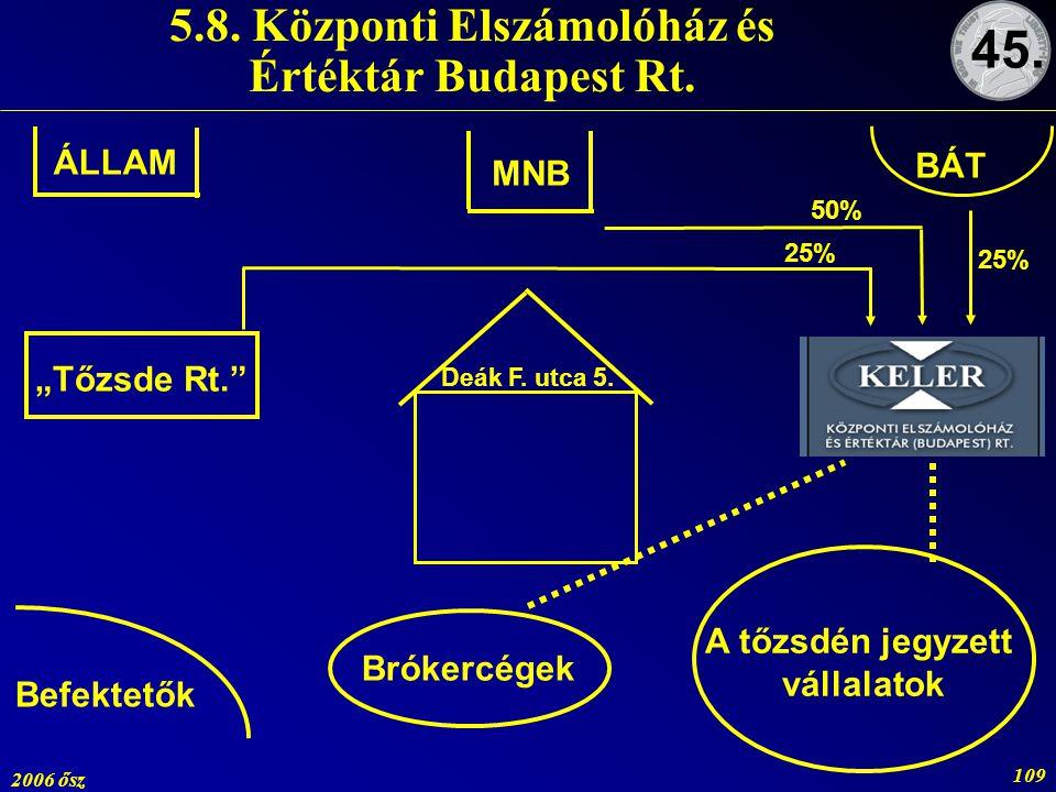 5.8. Központi Elszámolóház és Értéktár Budapest Rt.