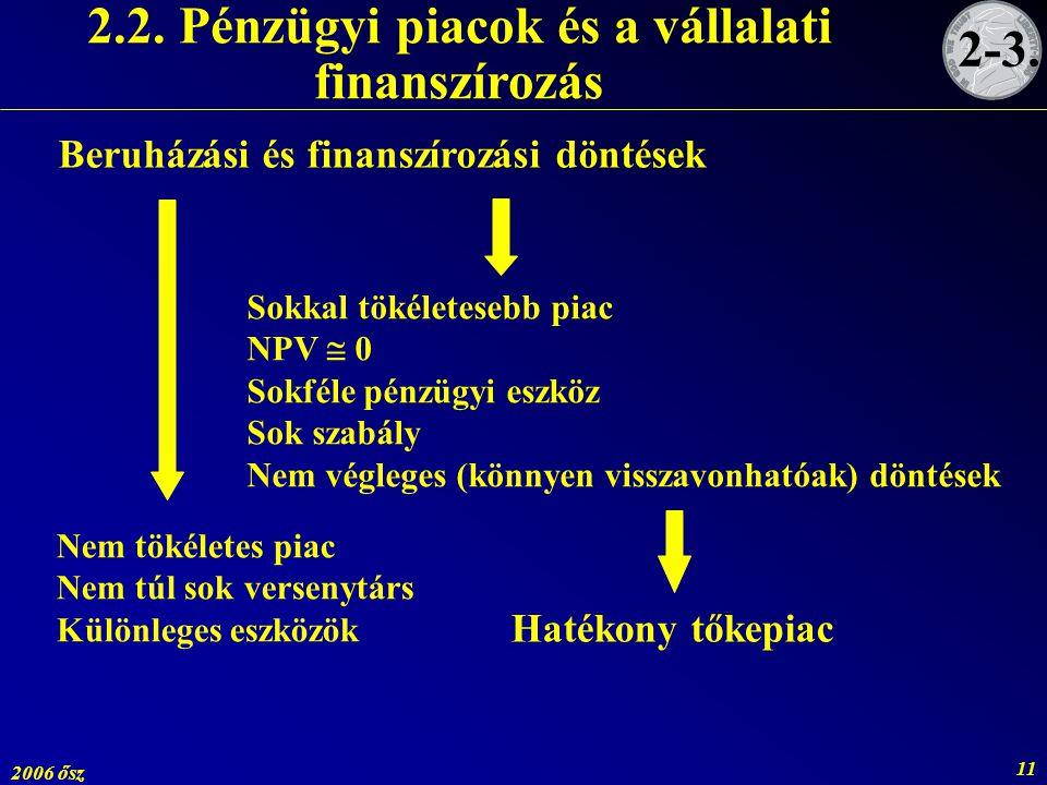 2-3. 2.2. Pénzügyi piacok és a vállalati finanszírozás