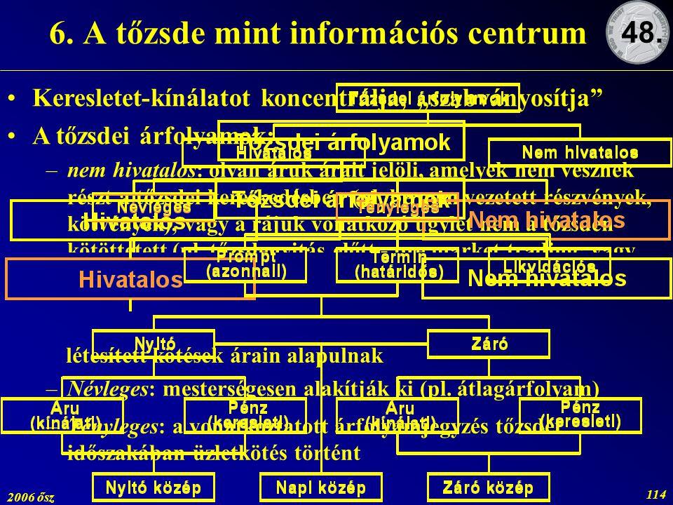 6. A tőzsde mint információs centrum
